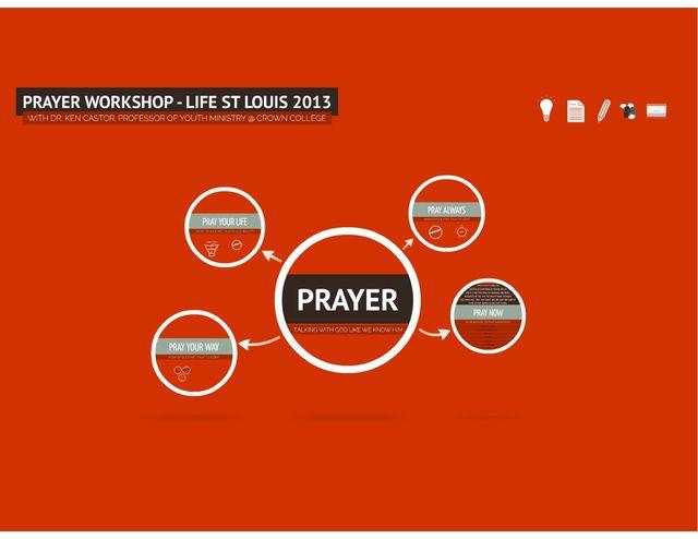 PRAYER-LIFEworkshop